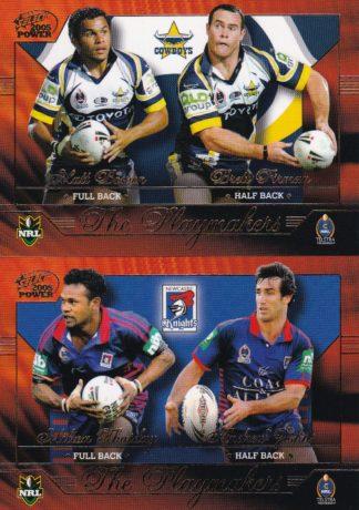 2005 NRL Power Redeemed Premiership Predictors