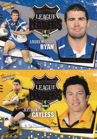2006 NRL Invincible Redeemed Premiership Predictors